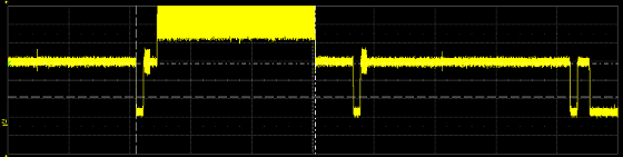 Analogue HD video waveform